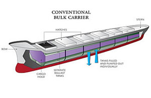 conventional bulk carrier